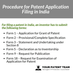 Patent Application Filing in India