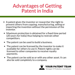 getting patent in India